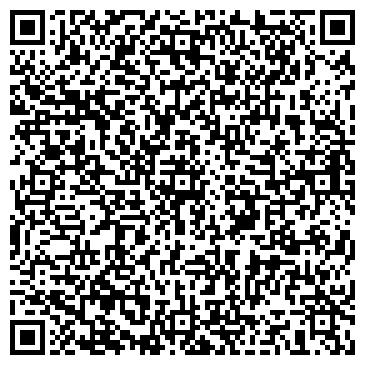 QR-код с контактной информацией организации НПП Инвент Плюс, ТОО
