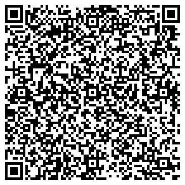 QR-код с контактной информацией организации НОВОСТИ МЕДИЦИНЫ И ФАРМАЦИИ, ГАЗЕТА