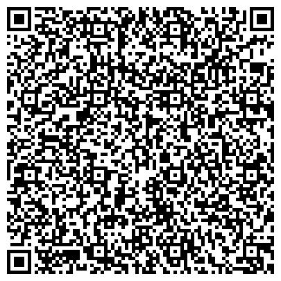 QR-код с контактной информацией организации AvangardPlast (Авангард Пласт), ИП