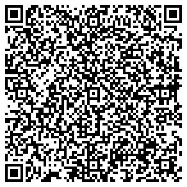 QR-код с контактной информацией организации Бориторг плюс, ОДО