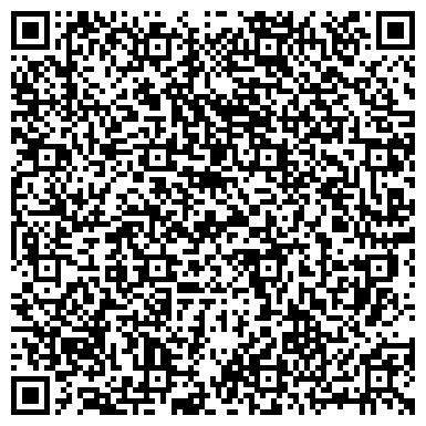 QR-код с контактной информацией организации Пластмастер, ИП