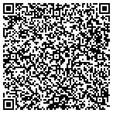 QR-код с контактной информацией организации ХАРЬКОВВТОРСЫРЬЁ, ЧП