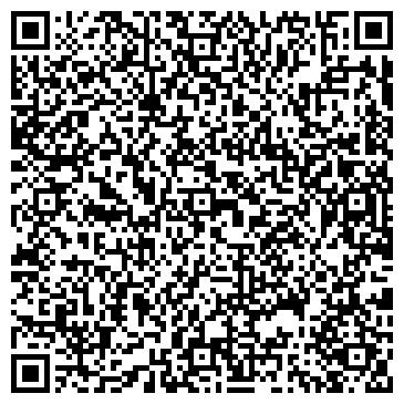 QR-код с контактной информацией организации ИНСТИТУТ МАКРЕТИНГА ДОНУЭП