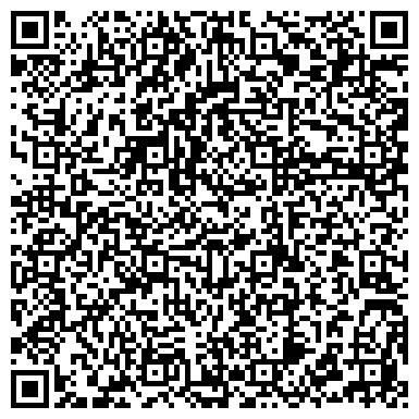 QR-код с контактной информацией организации Corp. Polymer Solutions