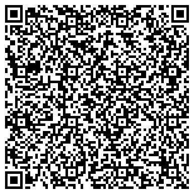 QR-код с контактной информацией организации Наука, научно-производственная фирма, ООО