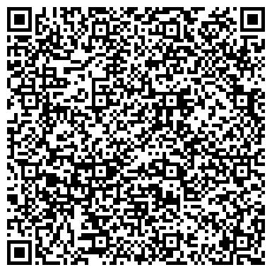 QR-код с контактной информацией организации Коломиец Николай Михайлович, ЧП
