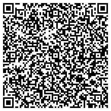 QR-код с контактной информацией организации Нева М, ЧП