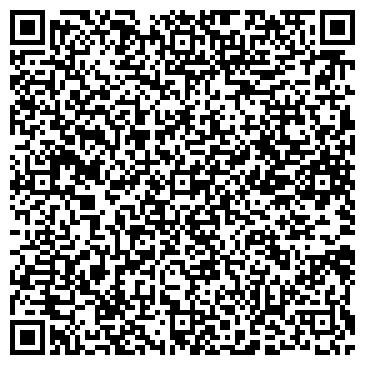 QR-код с контактной информацией организации Никос ПКФ, ООО
