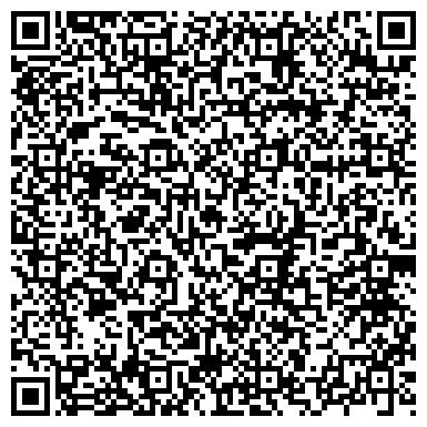 QR-код с контактной информацией организации Атевс (фермерское хозяйство), ЧП