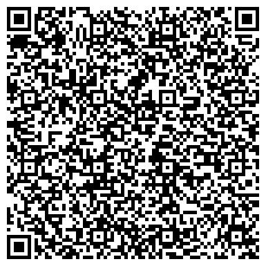 QR-код с контактной информацией организации Птицефабрика Маловисковская, ОАО