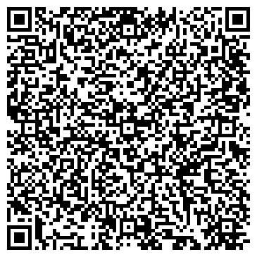 QR-код с контактной информацией организации Агротехноинтекс, НПОДО