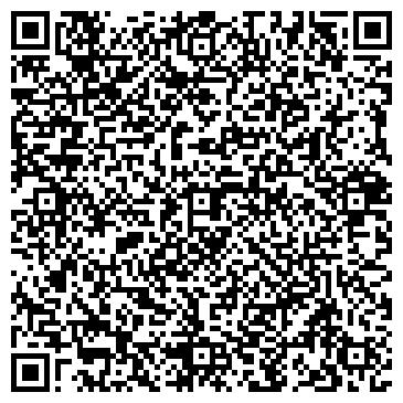 QR-код с контактной информацией организации Агронат-Юг, ООО