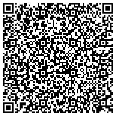 QR-код с контактной информацией организации Софиевка ( Агрофирма), ЧП