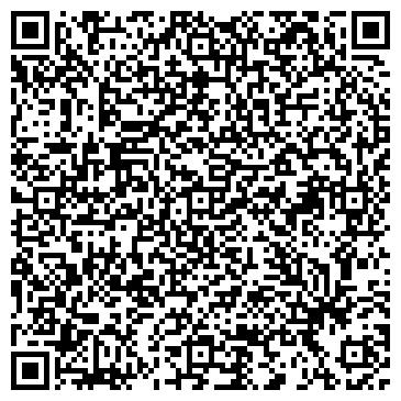 QR-код с контактной информацией организации Синтезторг, Компания