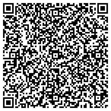 QR-код с контактной информацией организации Атек-Турбов, Компания