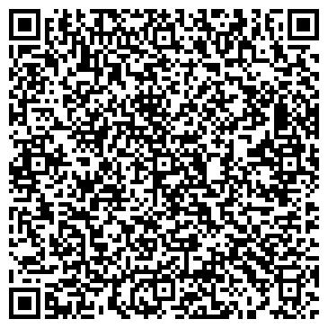 QR-код с контактной информацией организации НемировЛатИнвест, ООО