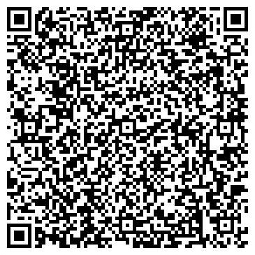 QR-код с контактной информацией организации Агрофирма ГЕЯ, МКП