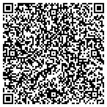 QR-код с контактной информацией организации МНПАО Наномикс, ООО