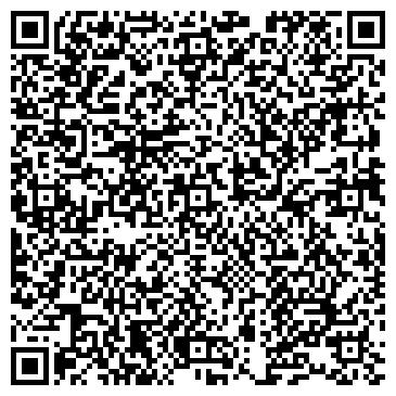 QR-код с контактной информацией организации Агронова 2006, ООО