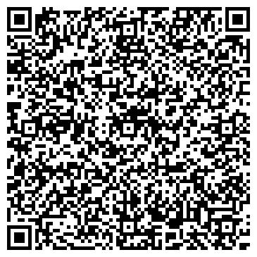 QR-код с контактной информацией организации Агровет Трейд Украина, ООО