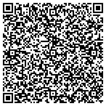QR-код с контактной информацией организации All4Senses Creative Group, ООО