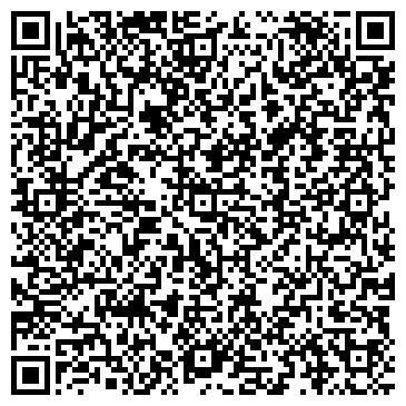 QR-код с контактной информацией организации ИП Теплохим