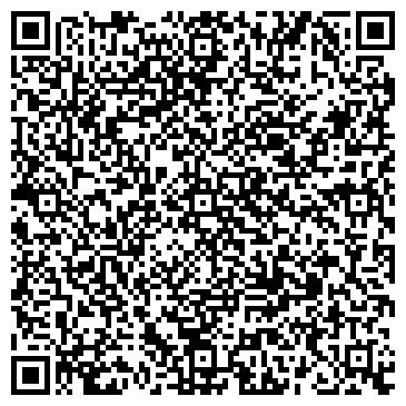 QR-код с контактной информацией организации Ирригатор ТМ, ООО