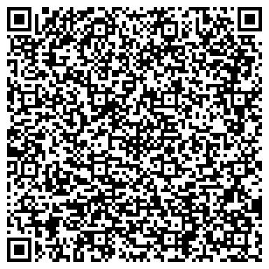 QR-код с контактной информацией организации Институт биофизики и клеточной инженерии