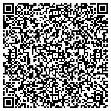 QR-код с контактной информацией организации Институт почвоведения и агрохимии, РУП