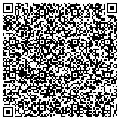 QR-код с контактной информацией организации Инженерно-Производственный Центр Вектор, ООО