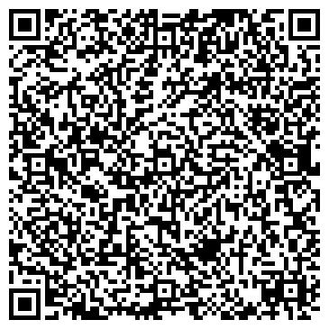QR-код с контактной информацией организации ИмТех-агро, ООО