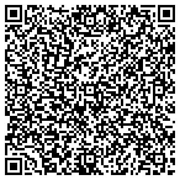 QR-код с контактной информацией организации НПП ЗИМ, ООО