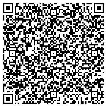 QR-код с контактной информацией организации Макаринский А.Ю., СПД