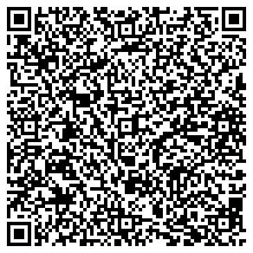 QR-код с контактной информацией организации Петриченко, ЧП