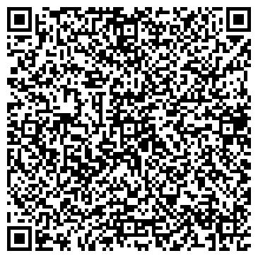QR-код с контактной информацией организации Помощник-91, ЧП