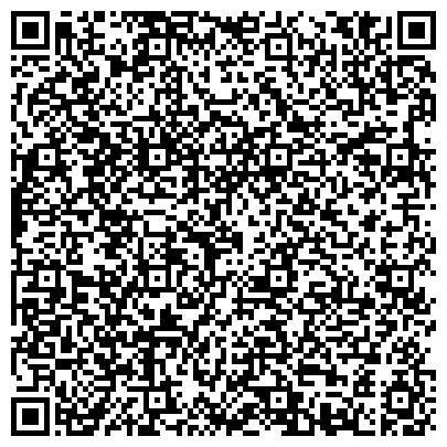 QR-код с контактной информацией организации Тарасовский консервный завод, Романюк, СПД
