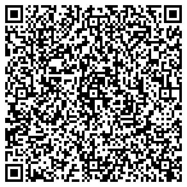 QR-код с контактной информацией организации Biznes PN