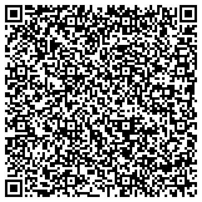 QR-код с контактной информацией организации Северо-украинская экспортно-импортная компания, ООО