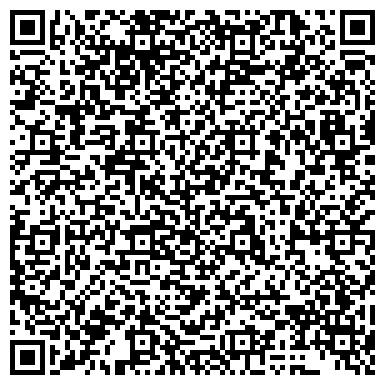 QR-код с контактной информацией организации ГНКИ Биотехнологии штамов микроорганизмов