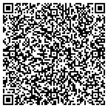 QR-код с контактной информацией организации Зернорезерв, ООО