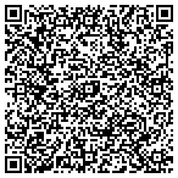 QR-код с контактной информацией организации Нива-РМ, ЧП