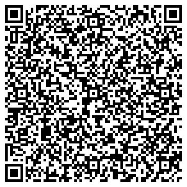 QR-код с контактной информацией организации Содружество НПЦ , ООО