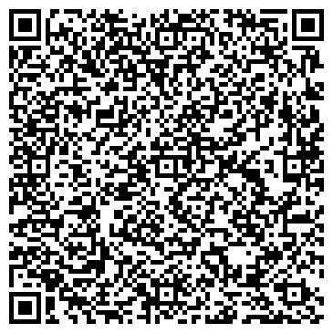 QR-код с контактной информацией организации Ривне-Борошно, ЧАО