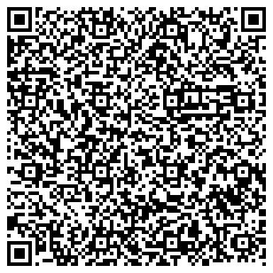 QR-код с контактной информацией организации Продукция Доктор Нона, ООО