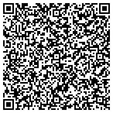 QR-код с контактной информацией организации Агроюнион, ООО