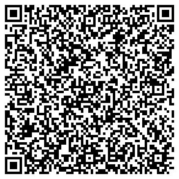 QR-код с контактной информацией организации Небесный патруль, Компания