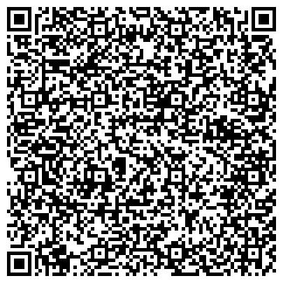 QR-код с контактной информацией организации Совва крестьянское хозяйство, ИП