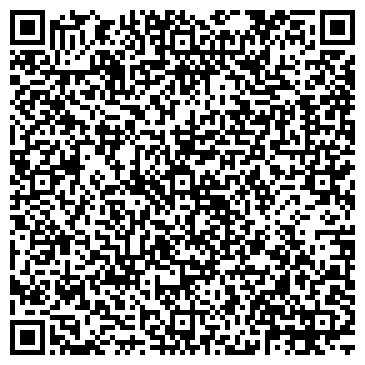 QR-код с контактной информацией организации Продовольственная корпорация, АО