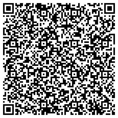 QR-код с контактной информацией организации Другая ИП Хорнев В. Н.