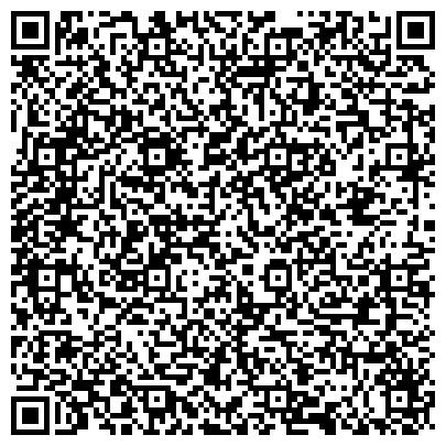 QR-код с контактной информацией организации Stroy-plus.com.ua магазин стройматериалов